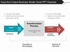 process inputs slide team