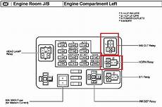 2004 Toyotum Camry Fuse Diagram by 2004 Toyota Ac Relay Location Toyota Wiring