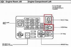 2004 toyota matrix fuse box diagram 2004 toyota corolla fuse box fuse box and wiring diagram