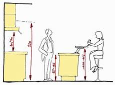 Hauteur Standard Plan De Travail Cuisine Ikea Lille