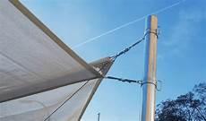 Einbau Zubeh 246 R Zubeh 246 R Sonnensegel Sonnenschutz