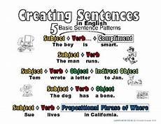 basic sentence pattern worksheets for grade 4 529 5 basic sentence patterns in advanced color coded by sumner