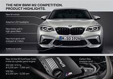 Bmw M2 Competition Revealed Gets S55 M3 M4 Turbo