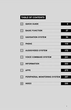 download car manuals pdf free 2008 toyota avalon head up display 2013 toyota avalon navigation manual pdf 328 pages