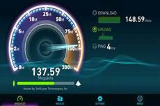 fastest mobile broadband india ranked 109th in mobile speed 76th fastest