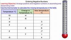 ordering negative numbers mr mathematics com