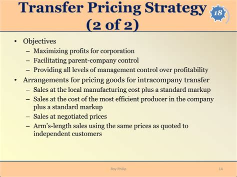 Transfer Pricing Strategy