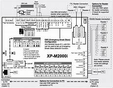 Wiring Connection Diagram For Xp M2000i Microengine