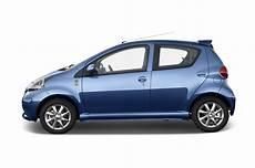aygo gebrauchtwagen neuwagen kaufen verkaufen auto de