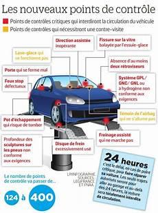 controle technique obligatoire contr 244 le technique ce qui change en 2018 l olivier assurance auto