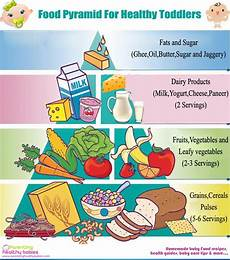 46 best food pyramid images on pinterest eat healthy food network trisha and healthy eating