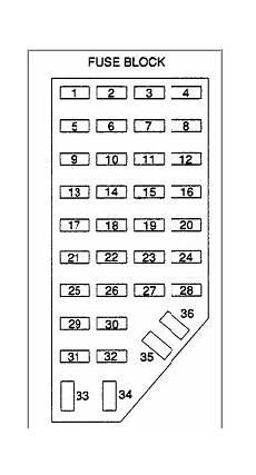 I Need A Fuse Panel Diagram For A 1998 Mazda B2500