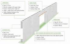 manufacturer of lightweight wall panel indiaprecast