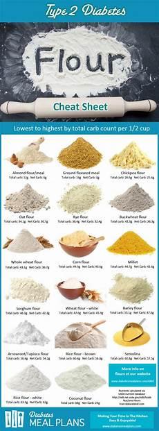 diabetes flour maximized living diabetic recipes