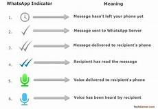 whatsapp symbole bedeutung can i delete a whatsapp message before it is read by the