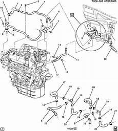 2005 Chevy Uplander Engine Diagram 2005 Wiring Diagram