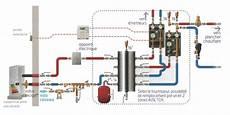 prix d une installation pompe a chaleur air eau installation d une pompe 224 chaleur isolation id 233 es