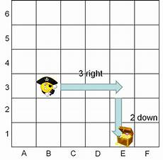 position and direction find the treasure worksheet edplace