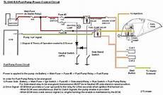 Ford 660 Wiring Diagram by 2003 Yamaha Raptor 660 Wiring Diagram Yamaha Wiring