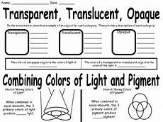 colors spectrum for worksheet light and the electromagnetic spectrum worksheet by for