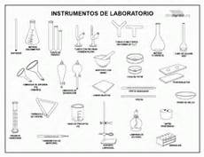 instrumentos de laboratorio imprimir tarjetas imprimir