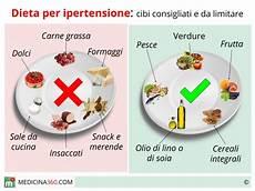 pressione alta alimentazione corretta dieta per ipertensione alimenti da evitare e cibi consigliati