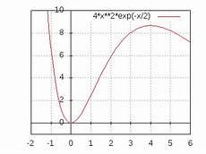 max fl 228 cheninhalt eines einbeschriebenen dreiecks berechnen