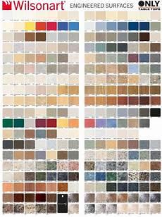 Wilsonart Laminate Color Choices In 2020 Laminate