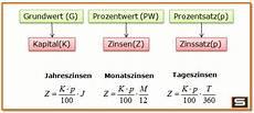 grundlagen zinsrechnung mit formeln jahreszinsen