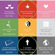Activating Your Career Path Feng Shui Creative