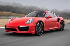 Porsche 911 Turbo S Laps Willow Springs Nearly As As