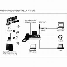 gigaset dx800a all in one gigaset dx800a isdn analog voip all in one incl answering