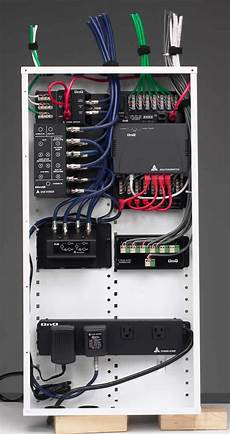 Home Network Wiring Panel by Cdds Make Sense Of Home Networks