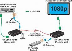 st c6hd da hdbt nti hdmi hdbase t extender with ir spdif audio via one cat5 6