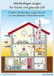 zentrale klimaanlage haus nachrüsten l 252 ftung selbst de