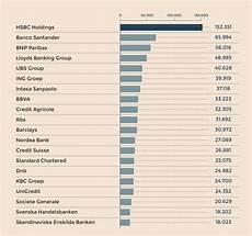 banche di interesse nazionale 171 banche europee grandi fusioni o rischio sindrome
