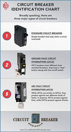 how to identify circuit breaker types circuit type learning