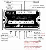 1956 Ford Thunderbird Production Numbers/Specifications