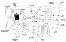 Showroom Frequently Asked Questions Diy Kitchens Advice