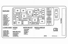 2006 pontiac g6 fuse box location pport fuse box diagram wiring library