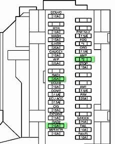 2011 toyota tundra fuse box diagram online wiring diagram