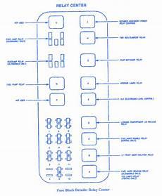 1993 Pontiac Bonneville Fuse Diagram by Pontiac Bonneville Se 1996 Relay Center Fuse Box Block