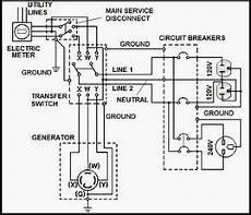 by tech talk automatic transfer switch generator transfer switch transfer switch wire