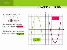 graph quadratics