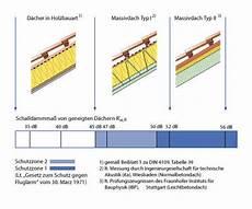 dachdämmung enev dicke dach beton org