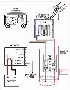 manual transfer switch wiring diagram collection wiring collection
