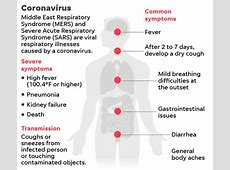 survival rate for coronavirus
