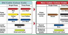 comparison between old new cable colour codes electrical engineering updates