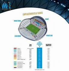 Ligue 1 Les Tarifs Des Abonnements Grand De L