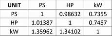 umrechnung kw ps what is the difference between hp bhp and ps in